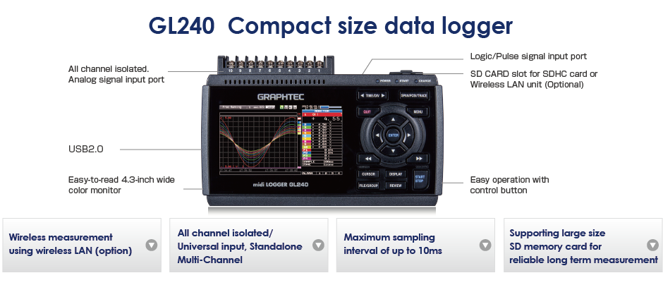 Graphtec GL240 features