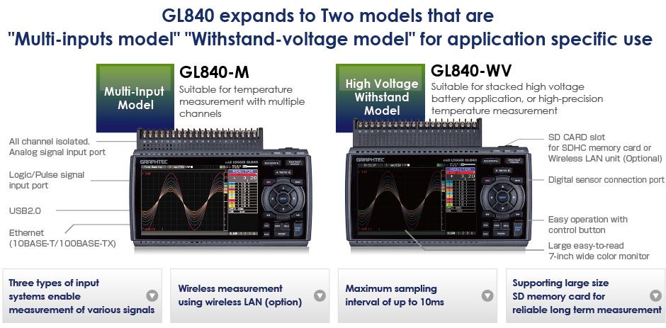 Graphtec GL840 features